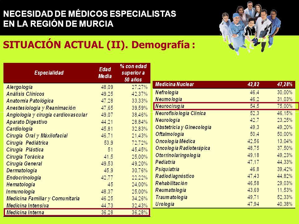 NECESIDAD DE MÉDICOS ESPECIALISTAS EN LA REGIÓN DE MURCIA SITUACIÓN ACTUAL (II). Demografía :