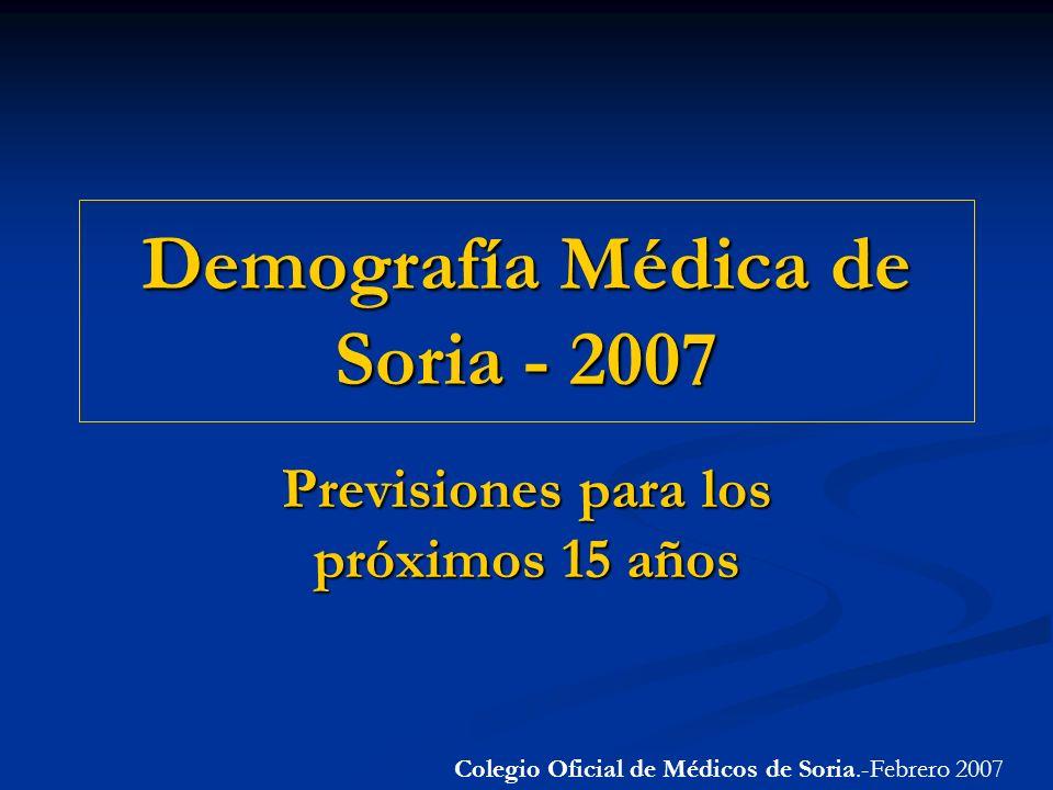 Colegio Oficial de Médicos de Soria.-Febrero 2007 Demografía Médica de Soria - 2007 Previsiones para los próximos 15 años