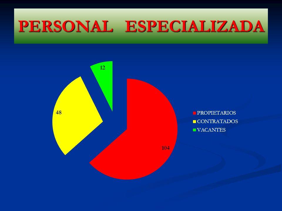 PERSONAL ESPECIALIZADA