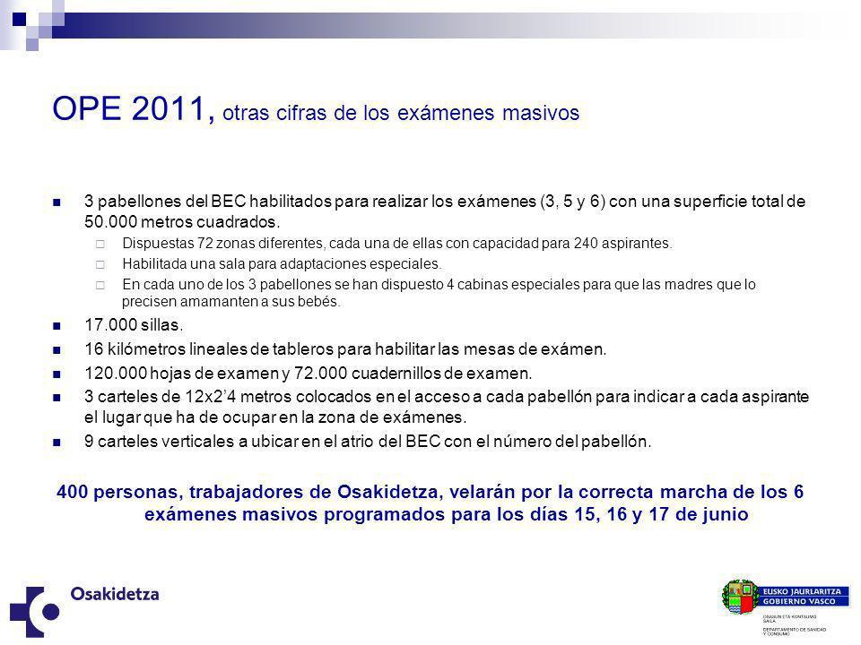 OPE 2011, otras cifras de los exámenes masivos 3 pabellones del BEC habilitados para realizar los exámenes (3, 5 y 6) con una superficie total de 50.0