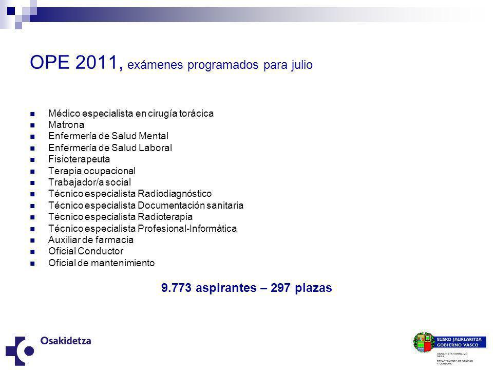 OPE 2011, exámenes programados para julio Médico especialista en cirugía torácica Matrona Enfermería de Salud Mental Enfermería de Salud Laboral Fisio