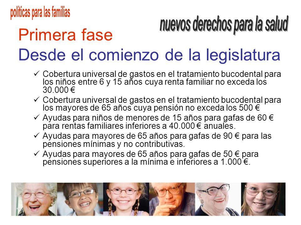 Primera fase Desde el comienzo de la legislatura Cobertura universal de gastos en el tratamiento bucodental para los niños entre 6 y 15 años cuya rent