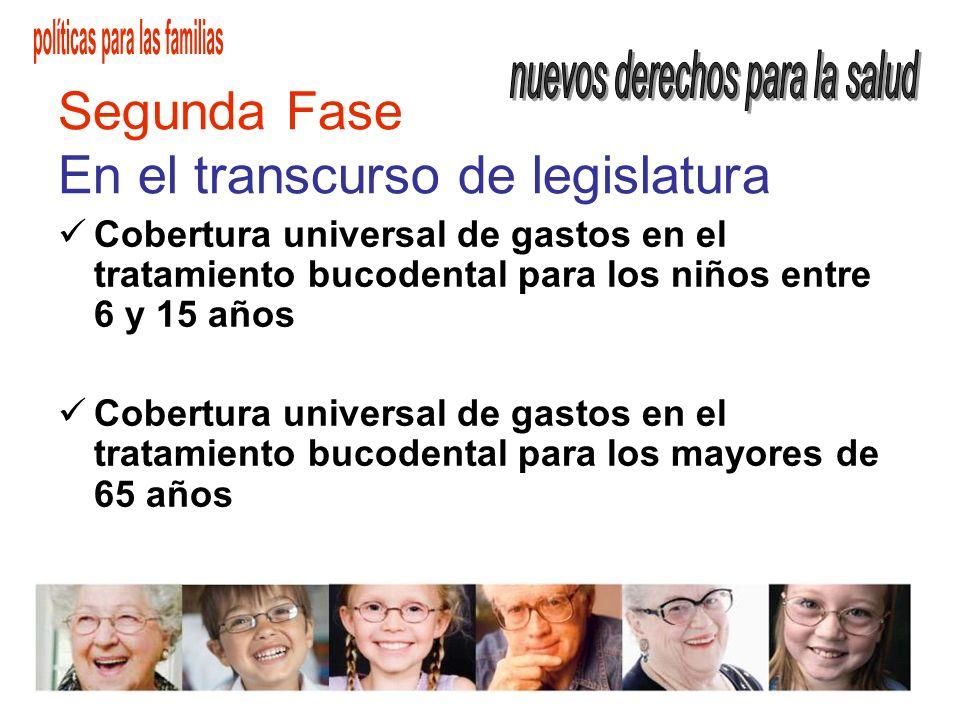 Segunda Fase En el transcurso de legislatura Cobertura universal de gastos en el tratamiento bucodental para los niños entre 6 y 15 años Cobertura uni