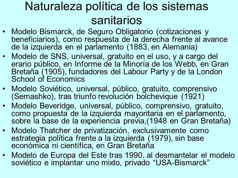 Naturaleza política del proceso de globalización neoliberal Primera etapa, 1945-1973, de 28 años de duración.