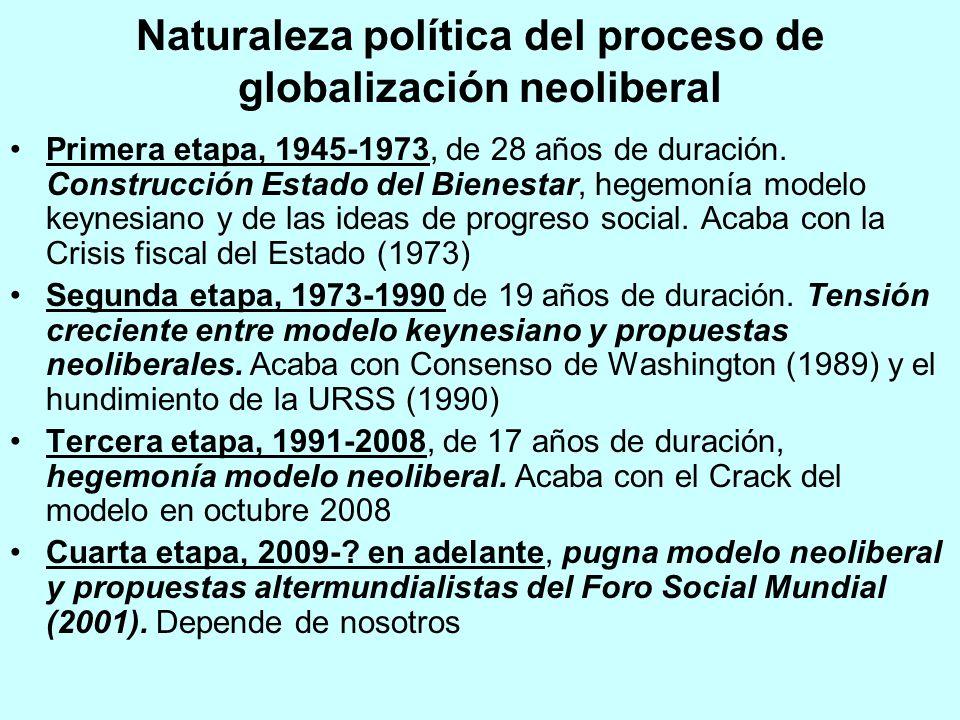 Comparación crisis 1929 y crisis 2008 La de 1929 es – de sobreproducción La de 2008-9 se inicia como crisis de crédito (financiera), por el desplome los productos tóxicos –añade la de sobreproducción, –la disminución progresiva y mantenida de la capacidad adquisitiva (salarios) por debilidad creciente sindicatos, –la debilidad creciente del Estado y las instancias públicas, –la crisis ecológica (cambio climático), –la crisis energética, –la crisis alimentaria, –la crisis de civilización.