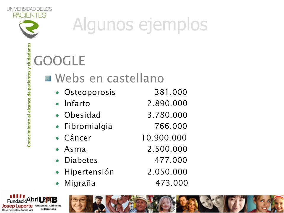 Algunos ejemplos GOOGLE Webs en castellano Osteoporosis 381.000 Infarto 2.890.000 Obesidad3.780.000 Fibromialgia 766.000 Cáncer 10.900.000 Asma2.500.0