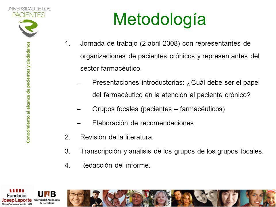 Metodología 1.Jornada de trabajo (2 abril 2008) con representantes de organizaciones de pacientes crónicos y representantes del sector farmacéutico. –