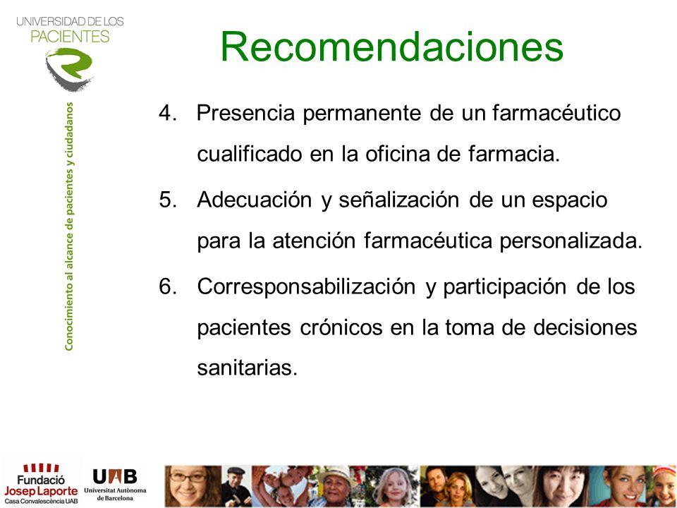 Recomendaciones 4. Presencia permanente de un farmacéutico cualificado en la oficina de farmacia. 5.Adecuación y señalización de un espacio para la at