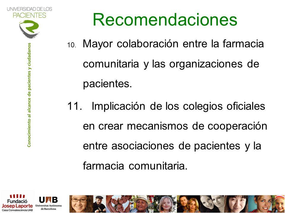 Recomendaciones 10. Mayor colaboración entre la farmacia comunitaria y las organizaciones de pacientes. 11. Implicación de los colegios oficiales en c