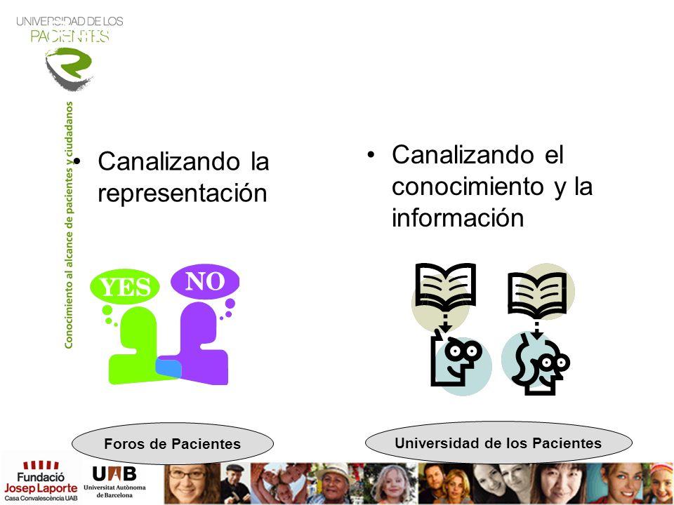 Respondiendo al nuevo modelo de paciente Canalizando la representación Canalizando el conocimiento y la información Foros de Pacientes Universidad de