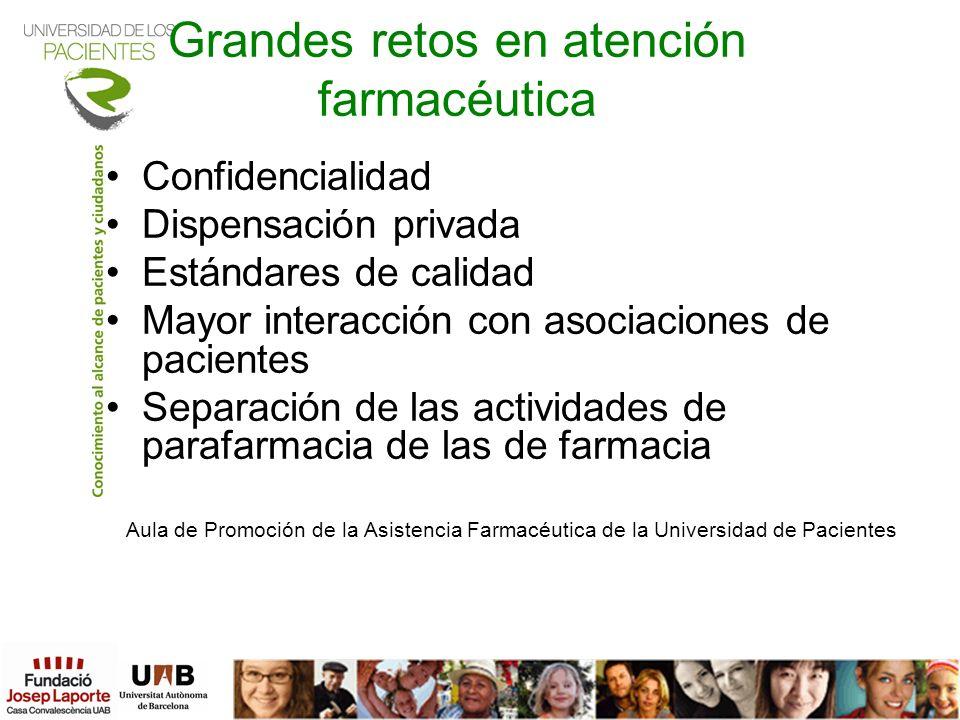 Grandes retos en atención farmacéutica Confidencialidad Dispensación privada Estándares de calidad Mayor interacción con asociaciones de pacientes Sep