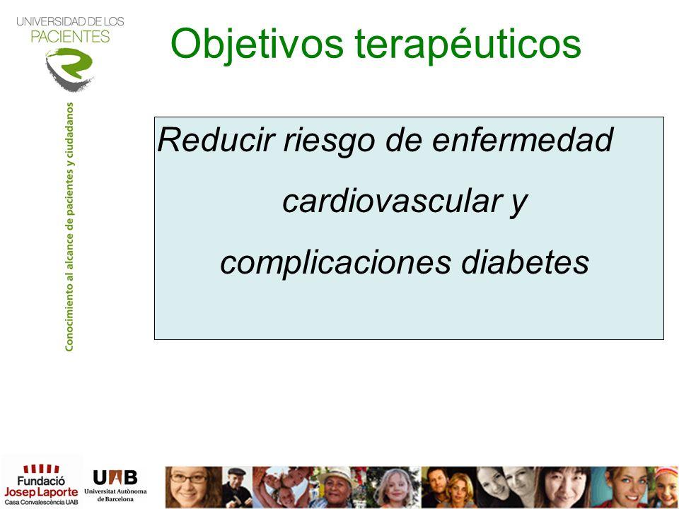 Objetivos terapéuticos Reducir riesgo de enfermedad cardiovascular y complicaciones diabetes