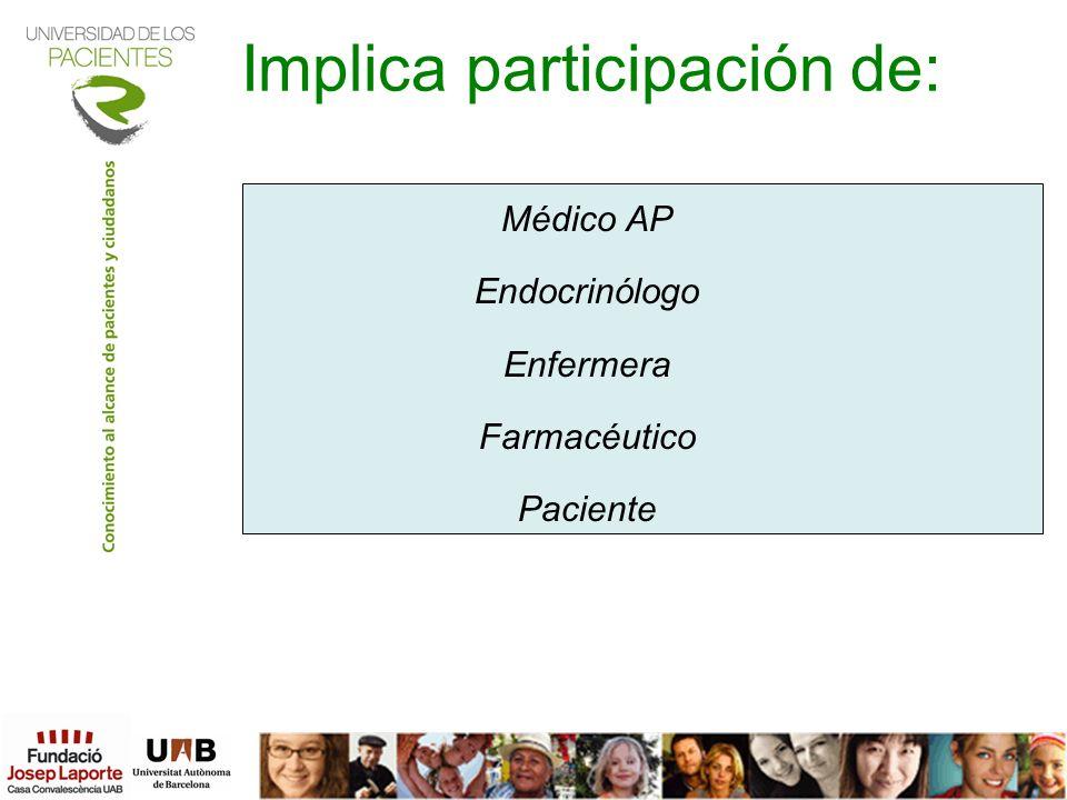 Implica participación de: Médico AP Endocrinólogo Enfermera Farmacéutico Paciente