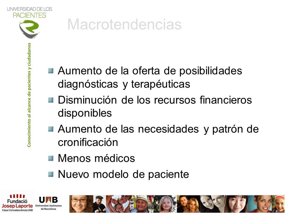 Macrotendencias Aumento de la oferta de posibilidades diagnósticas y terapéuticas Disminución de los recursos financieros disponibles Aumento de las n