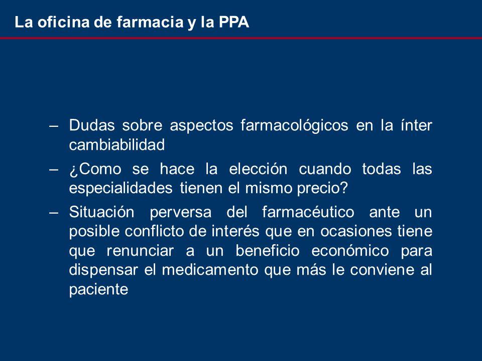 La oficina de farmacia y la PPA –Dudas sobre aspectos farmacológicos en la ínter cambiabilidad –¿Como se hace la elección cuando todas las especialidades tienen el mismo precio.