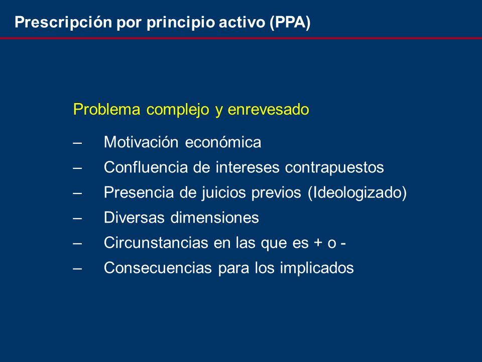 El médico en la PPA –Eficacia –Seguridad –Cumplimiento –Coste Prioridades en la prescripción