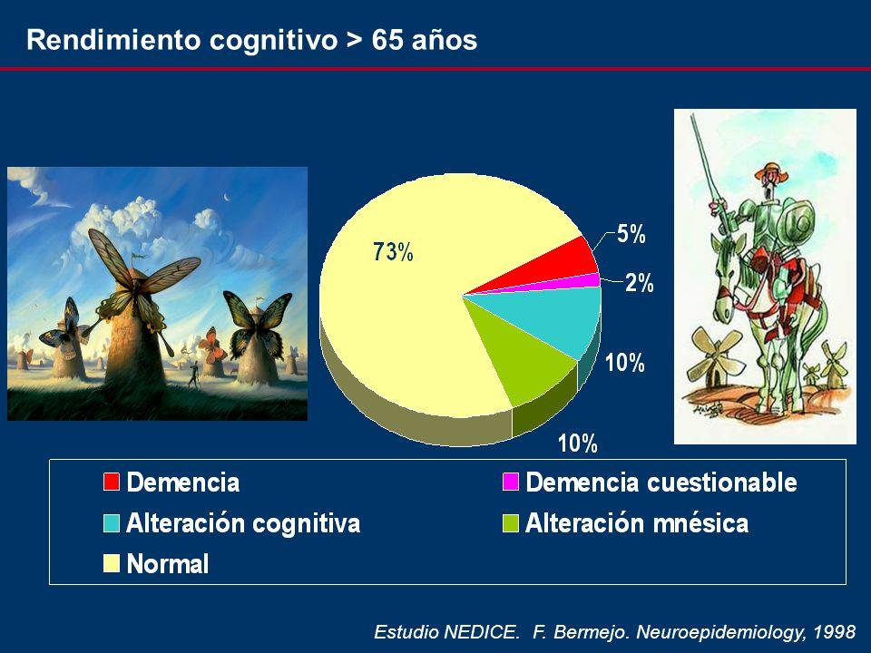 Estudio NEDICE. F. Bermejo. Neuroepidemiology, 1998 Rendimiento cognitivo > 65 años