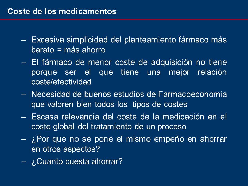 Coste de los medicamentos –Excesiva simplicidad del planteamiento fármaco más barato = más ahorro –El fármaco de menor coste de adquisición no tiene porque ser el que tiene una mejor relación coste/efectividad –Necesidad de buenos estudios de Farmacoeconomia que valoren bien todos los tipos de costes –Escasa relevancia del coste de la medicación en el coste global del tratamiento de un proceso –¿Por que no se pone el mismo empeño en ahorrar en otros aspectos.