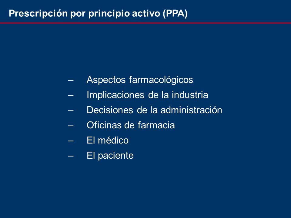Prescripción por principio activo (PPA) –Aspectos farmacológicos –Implicaciones de la industria –Decisiones de la administración –Oficinas de farmacia –El médico –El paciente
