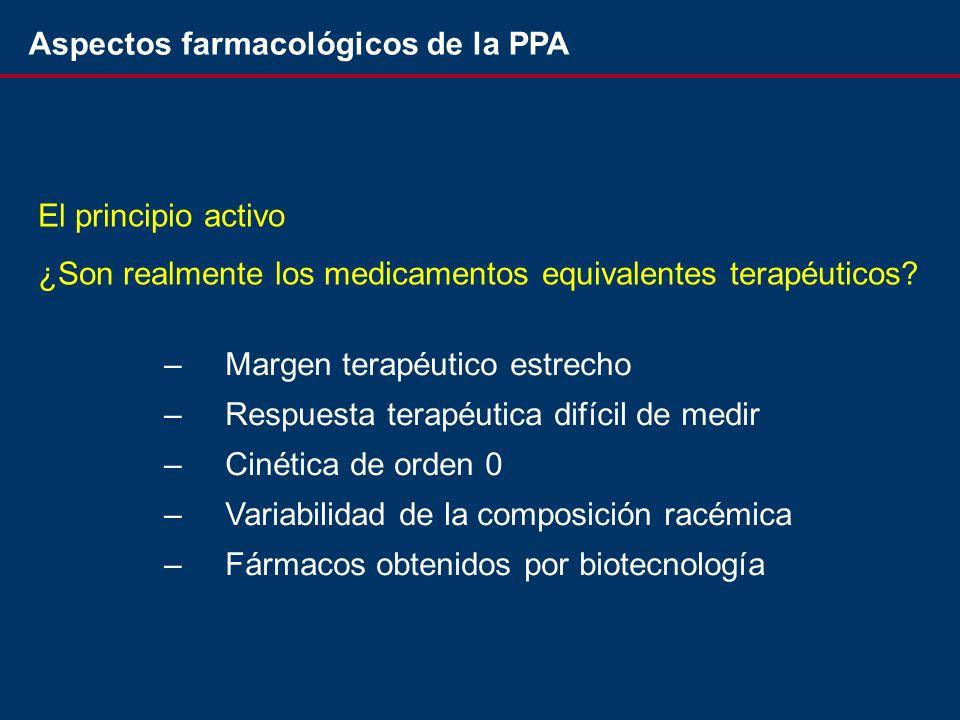 Aspectos farmacológicos de la PPA –Margen terapéutico estrecho –Respuesta terapéutica difícil de medir –Cinética de orden 0 –Variabilidad de la composición racémica –Fármacos obtenidos por biotecnología El principio activo ¿Son realmente los medicamentos equivalentes terapéuticos