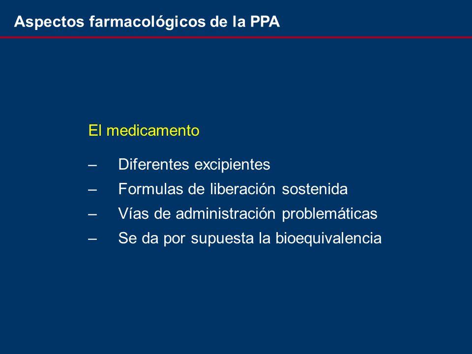 Aspectos farmacológicos de la PPA –Diferentes excipientes –Formulas de liberación sostenida –Vías de administración problemáticas –Se da por supuesta la bioequivalencia El medicamento