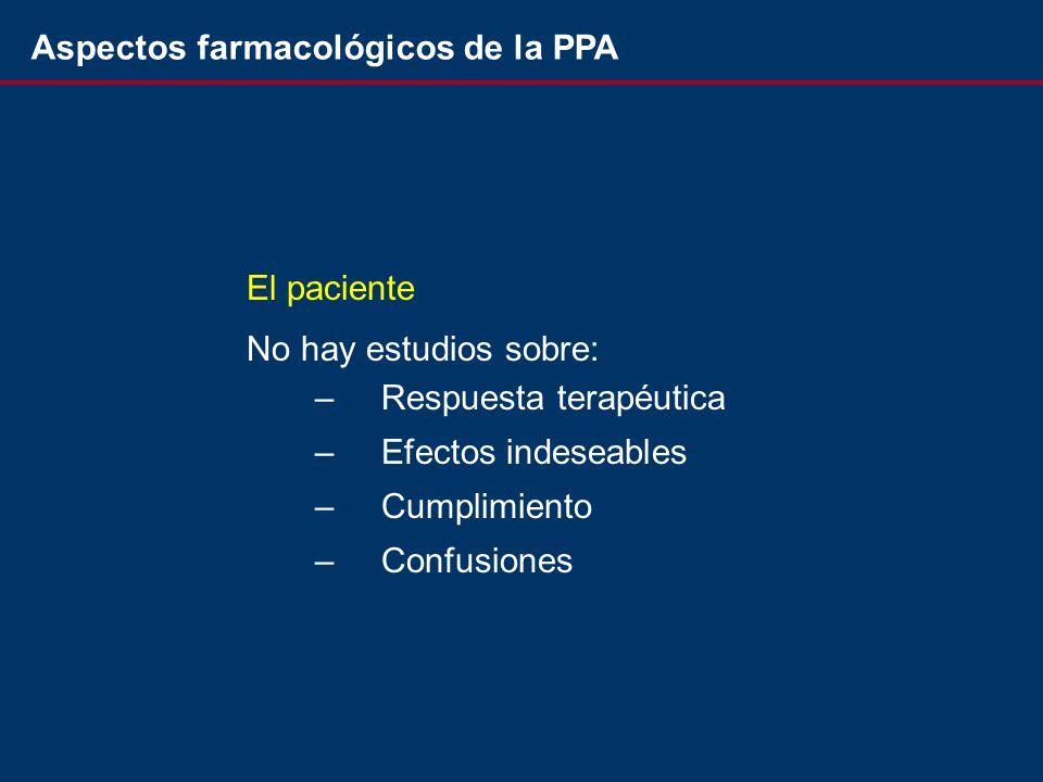 Aspectos farmacológicos de la PPA –Respuesta terapéutica –Efectos indeseables –Cumplimiento –Confusiones El paciente No hay estudios sobre: