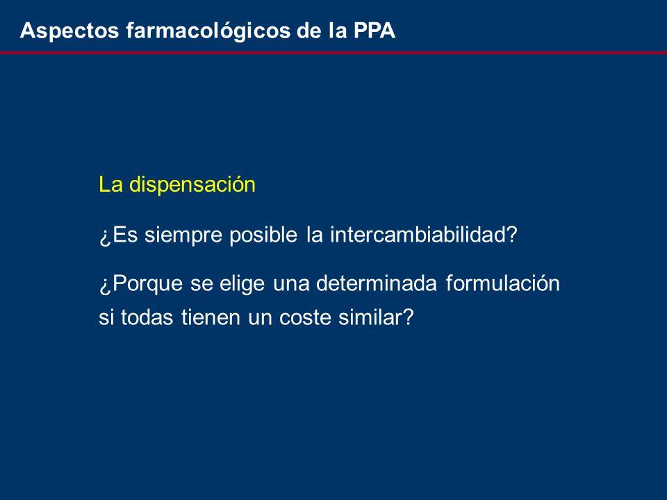 Aspectos farmacológicos de la PPA ¿Es siempre posible la intercambiabilidad.