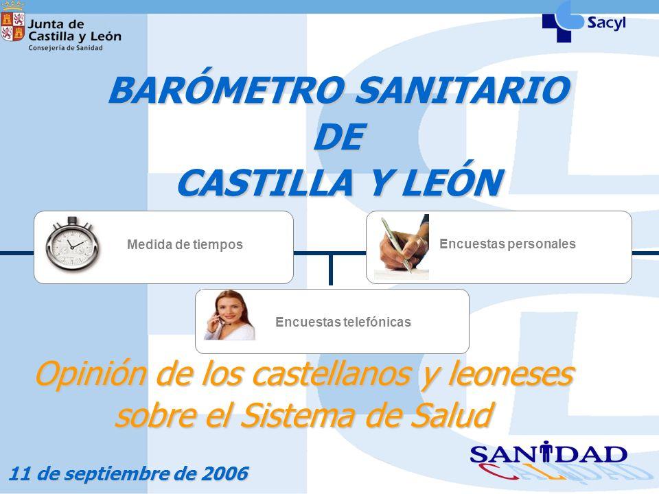 BARÓMETRO SANITARIO DE CASTILLA Y LEÓN 11 de septiembre de 2006 Opinión de los castellanos y leoneses sobre el Sistema de Salud Medida de tiempos Encuestas personales Encuestas telefónicas