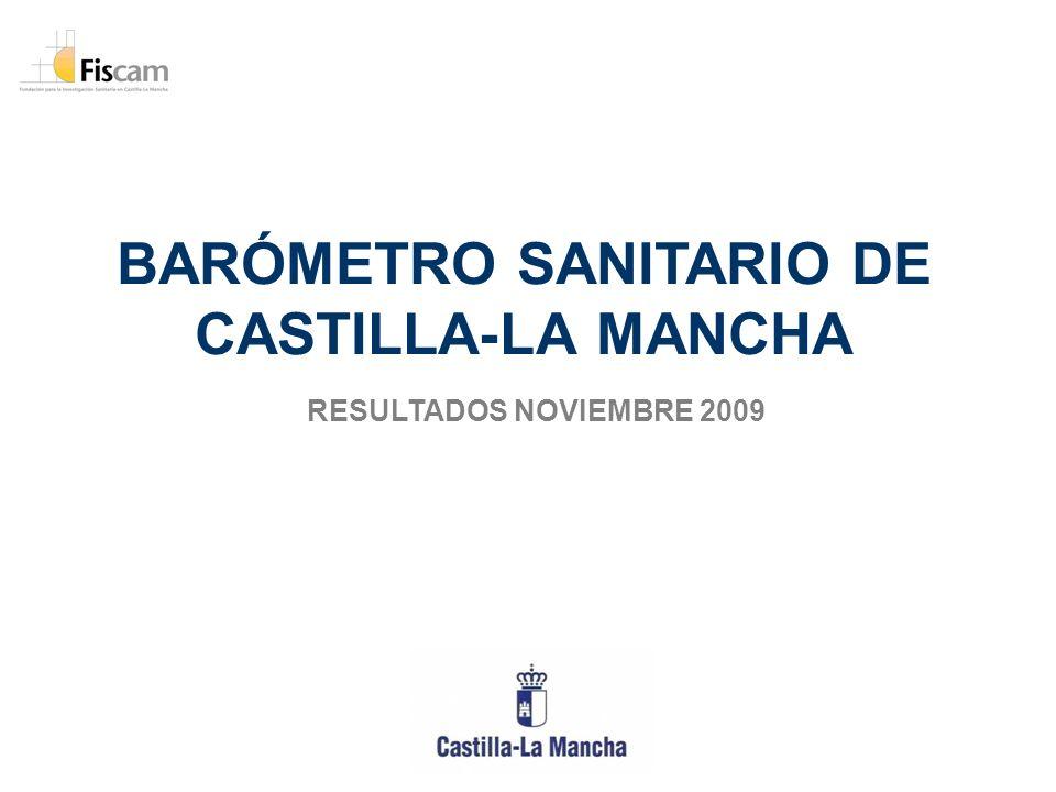 UNIVERSO: Población de ambos sexos de 18 ó más años ÁMBITO: Comunidad de Castilla-La Mancha TRABAJO DE CAMPO: Del 5 al 24 de noviembre de 2009 MUESTRA: 1622 MUESTREO: Estratificado por área de salud y tamaño de hábitat ERROR: +2.48 % para un nivel de confianza del 95.5% (dos sigma) y un p/q= 50/50 ENTREVISTA: Telefónica mediante sistema CATI FICHA TÉCNICA