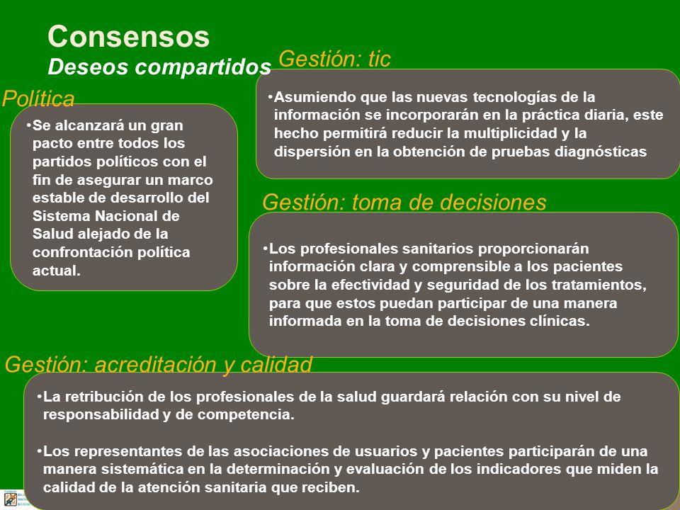 FSIS | El futuro del SNS según los ciudadanos | Business Use Only Se alcanzará un gran pacto entre todos los partidos políticos con el fin de asegurar