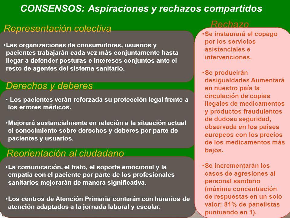 FSIS | El futuro del SNS según los ciudadanos | Business Use Only CONSENSOS: Aspiraciones y rechazos compartidos La comunicación, el trato, el soporte