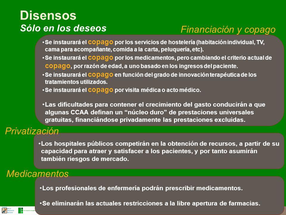 FSIS | El futuro del SNS según los ciudadanos | Business Use Only Disensos Sólo en los deseos Se instaurará el copago por los servicios de hostelería