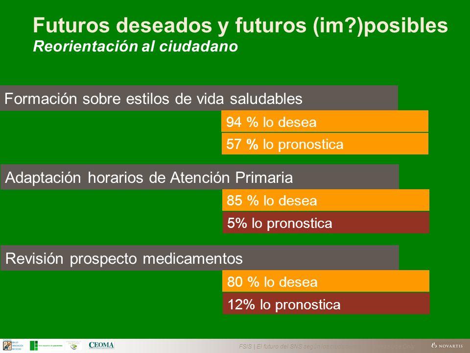 FSIS | El futuro del SNS según los ciudadanos | Business Use Only Formación sobre estilos de vida saludables 57 % lo pronostica 94 % lo desea Adaptaci