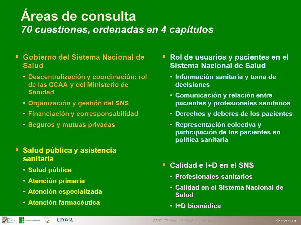 FSIS | El futuro del SNS según los ciudadanos | Business Use Only Áreas de consulta 70 cuestiones, ordenadas en 4 capítulos Gobierno del Sistema Nacio