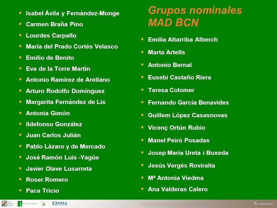 FSIS | El futuro del SNS según los ciudadanos | Business Use Only Grupos nominales MAD BCN Isabel Ávila y Fernández-Monge Carmen Braña Pino Lourdes Ca
