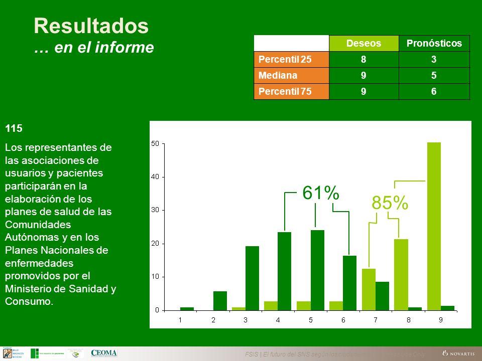 FSIS | El futuro del SNS según los ciudadanos | Business Use Only Resultados … en el informe 115 Los representantes de las asociaciones de usuarios y