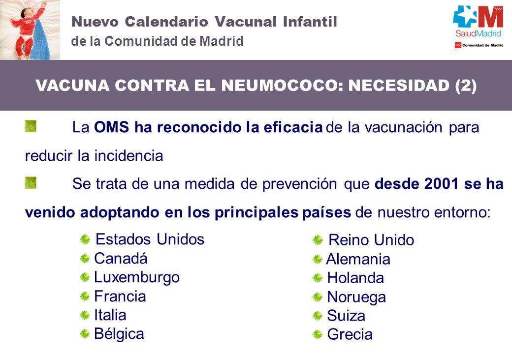 Nuevo Calendario Vacunal Infantil de la Comunidad de Madrid VACUNA CONTRA EL NEUMOCOCO: NECESIDAD (2) La OMS ha reconocido la eficacia de la vacunació