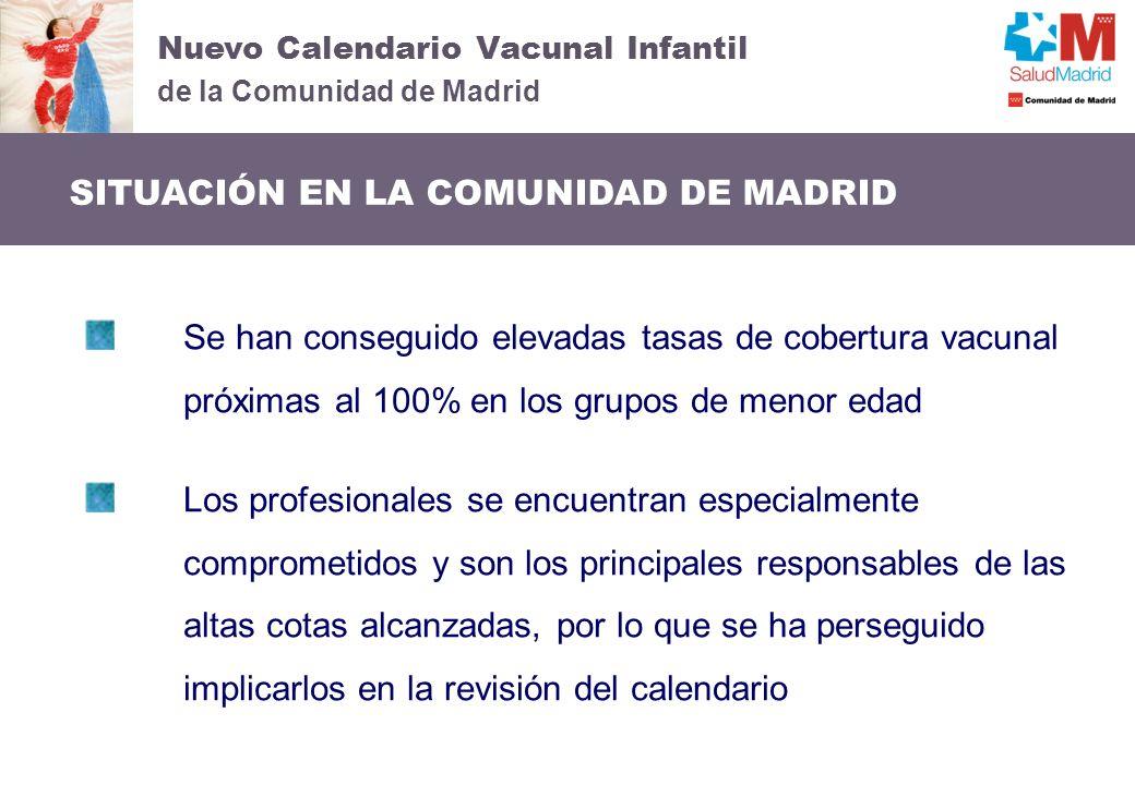 Nuevo Calendario Vacunal Infantil de la Comunidad de Madrid SITUACIÓN EN LA COMUNIDAD DE MADRID Se han conseguido elevadas tasas de cobertura vacunal