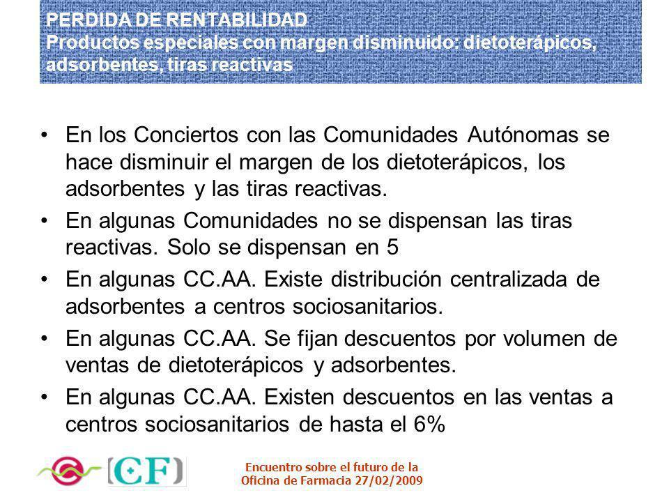 Encuentro sobre el futuro de la Oficina de Farmacia 27/02/2009 PERDIDA DE RENTABILIDAD Productos especiales con margen disminuido: dietoterápicos, ads