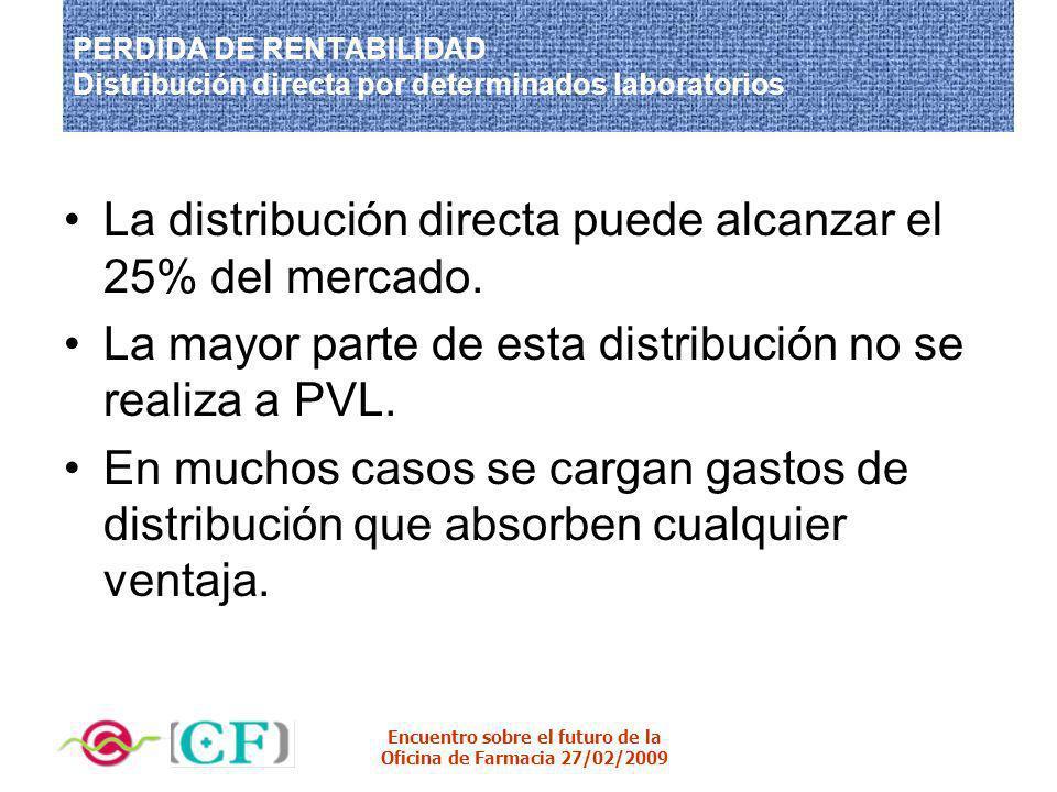 Encuentro sobre el futuro de la Oficina de Farmacia 27/02/2009 PERDIDA DE RENTABILIDAD Distribución directa por determinados laboratorios La distribuc