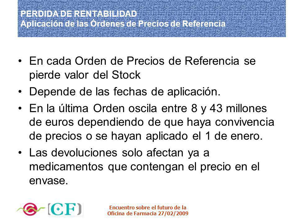 Encuentro sobre el futuro de la Oficina de Farmacia 27/02/2009 PERDIDA DE RENTABILIDAD Aplicación de las Órdenes de Precios de Referencia En cada Orde