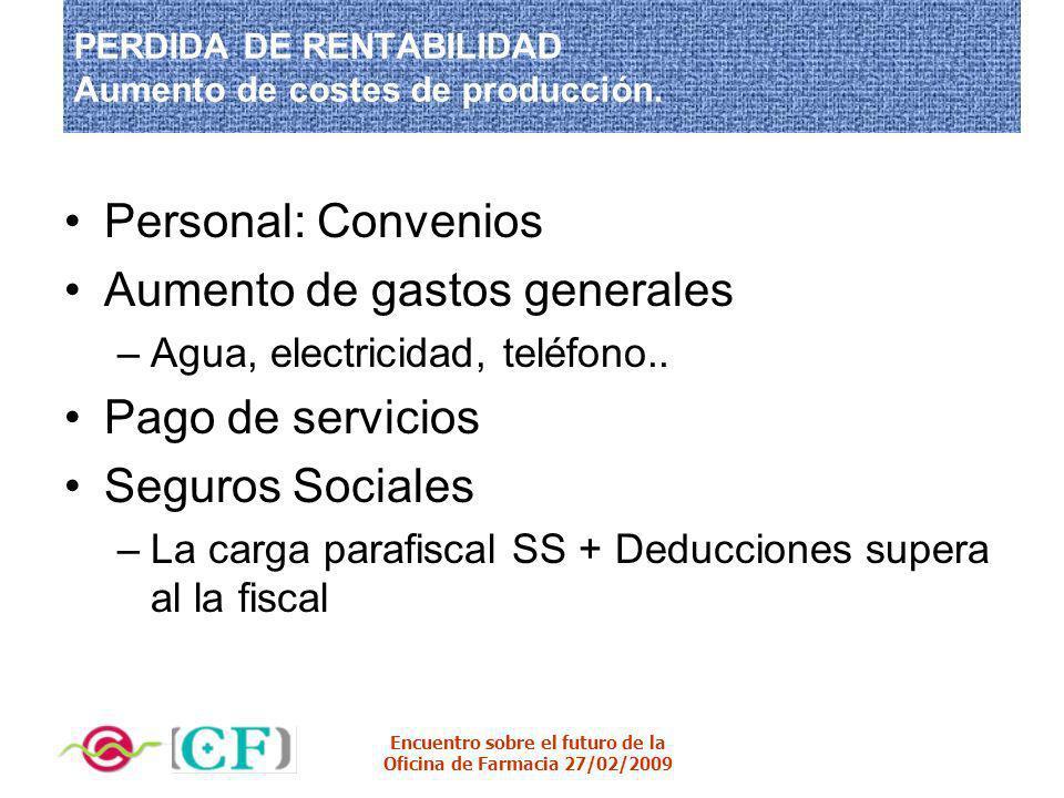 Encuentro sobre el futuro de la Oficina de Farmacia 27/02/2009 PERDIDA DE RENTABILIDAD Aumento de costes de producción. Personal: Convenios Aumento de