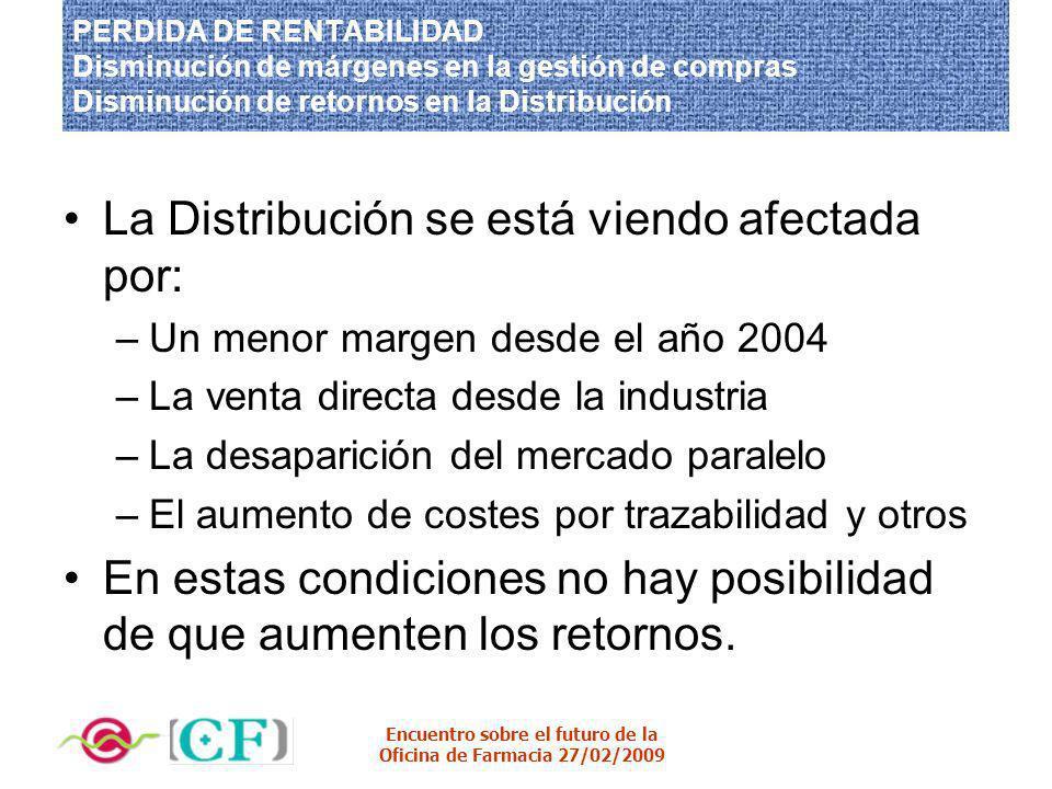 Encuentro sobre el futuro de la Oficina de Farmacia 27/02/2009 PERDIDA DE RENTABILIDAD Disminución de márgenes en la gestión de compras Disminución de