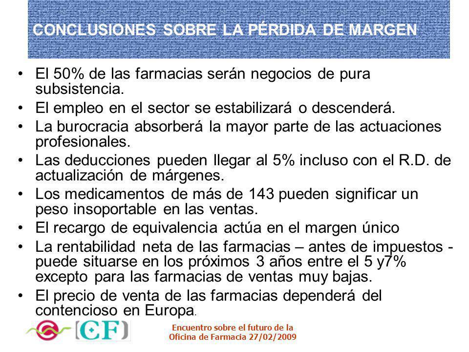 Encuentro sobre el futuro de la Oficina de Farmacia 27/02/2009 CONCLUSIONES SOBRE LA PÉRDIDA DE MARGEN El 50% de las farmacias serán negocios de pura