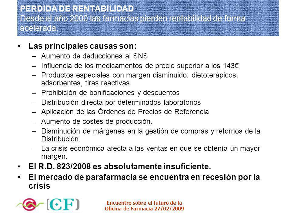 Encuentro sobre el futuro de la Oficina de Farmacia 27/02/2009 PERDIDA DE RENTABILIDAD Desde el año 2000 las farmacias pierden rentabilidad de forma a