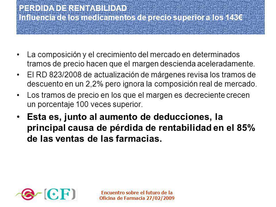 Encuentro sobre el futuro de la Oficina de Farmacia 27/02/2009 PERDIDA DE RENTABILIDAD Influencia de los medicamentos de precio superior a los 143 La