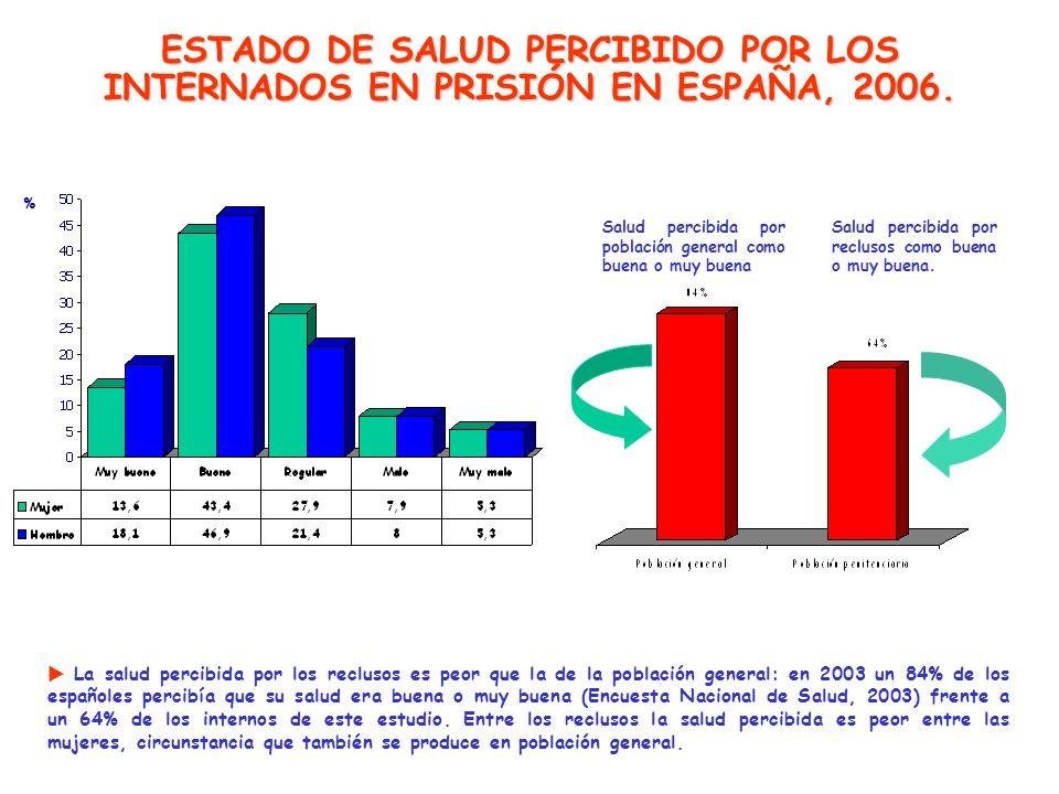 ESTADO DE SALUD PERCIBIDO POR LOS INTERNADOS EN PRISIÓN EN ESPAÑA, 2006. La salud percibida por los reclusos es peor que la de la población general: e