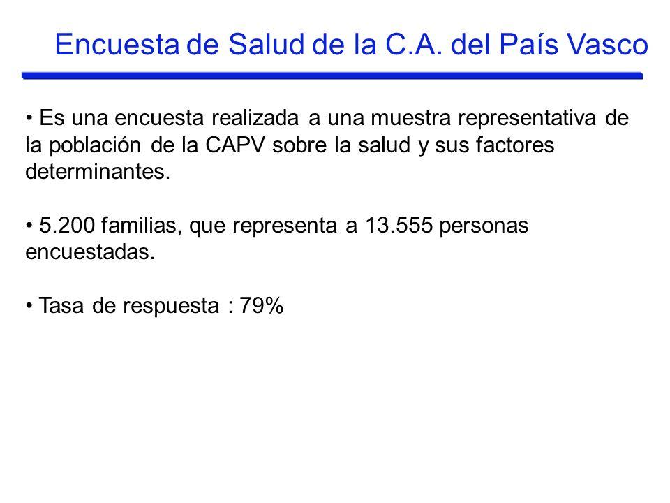 Encuesta de Salud de la C.A. del País Vasco Es una encuesta realizada a una muestra representativa de la población de la CAPV sobre la salud y sus fac