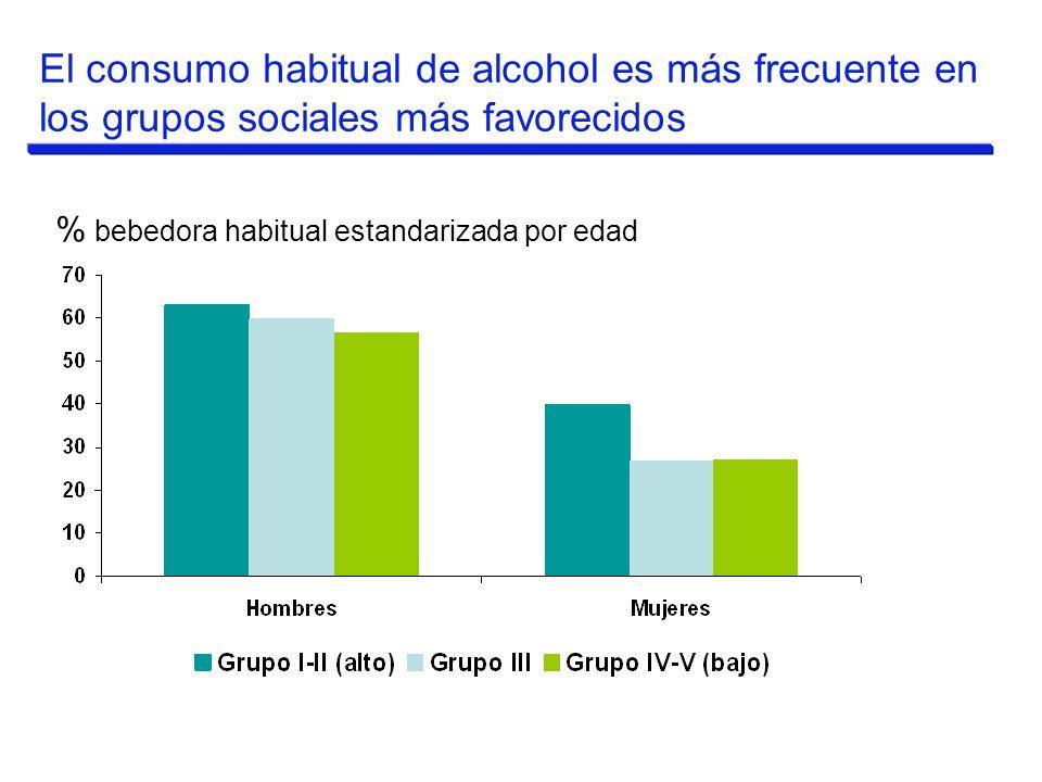 % bebedora habitual estandarizada por edad El consumo habitual de alcohol es más frecuente en los grupos sociales más favorecidos