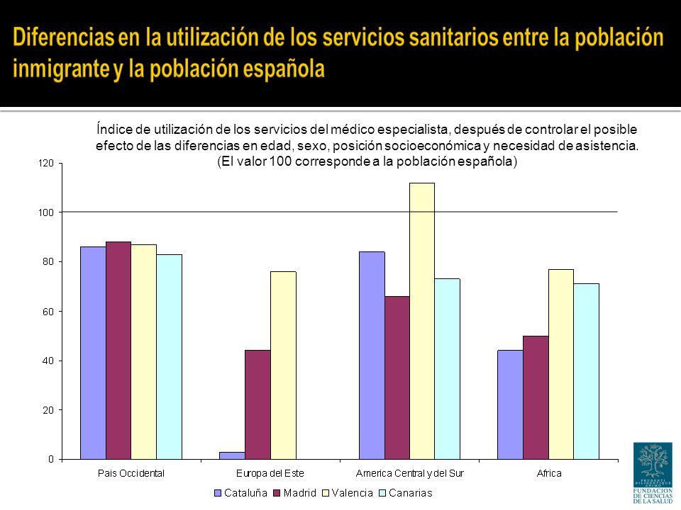 Índice de utilización de los servicios del médico especialista, después de controlar el posible efecto de las diferencias en edad, sexo, posición socioeconómica y necesidad de asistencia.